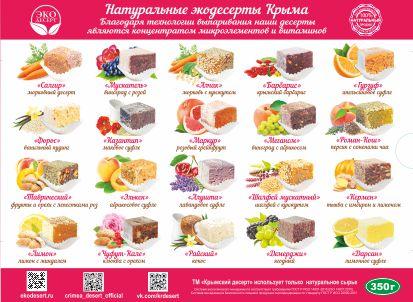 Феодосия_музеи_2